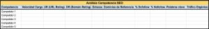 análisis competencia SEO