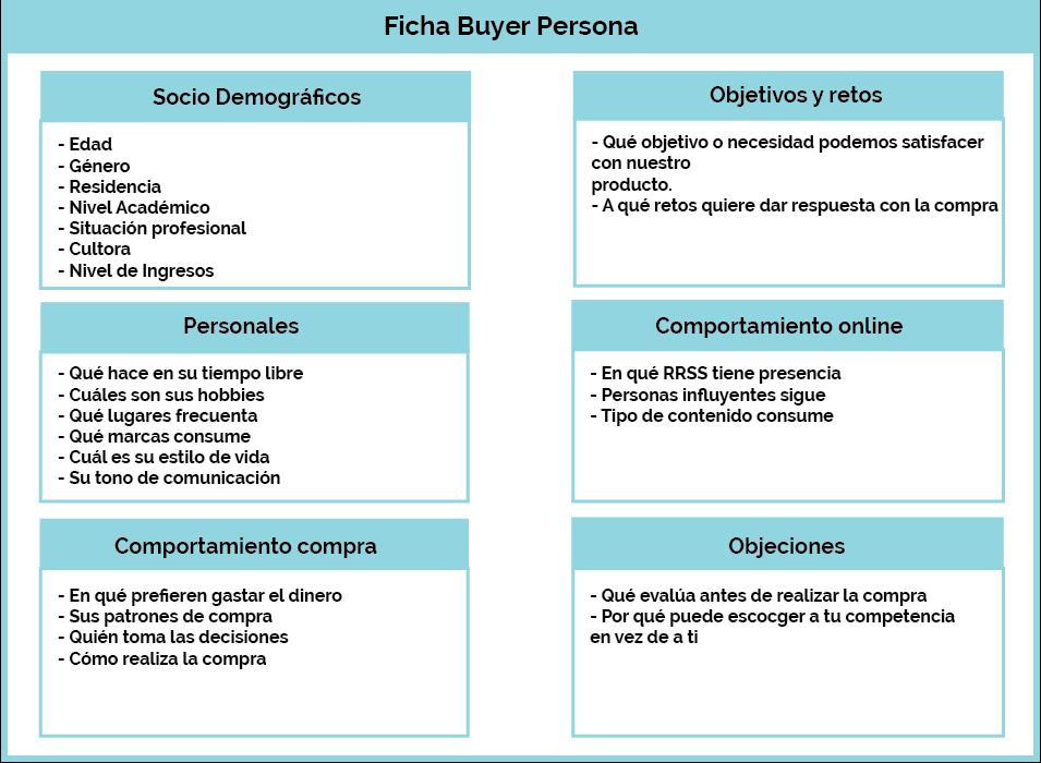 buyer personal del fotógrafo